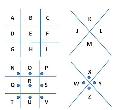 Pigpen cipher key